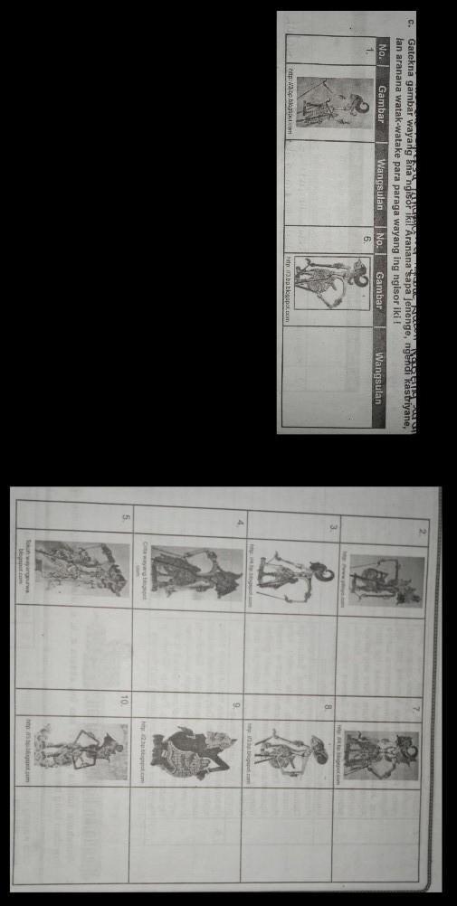 Kami mengulas tentang gambar wayang pandawa lima lan jenenge. Kak Tolong Bantu Jawab Ya Plis C Gatekna Gambar Wayang Ana Nduwur Iki Aranana Sapa Jenenge Brainly Co Id