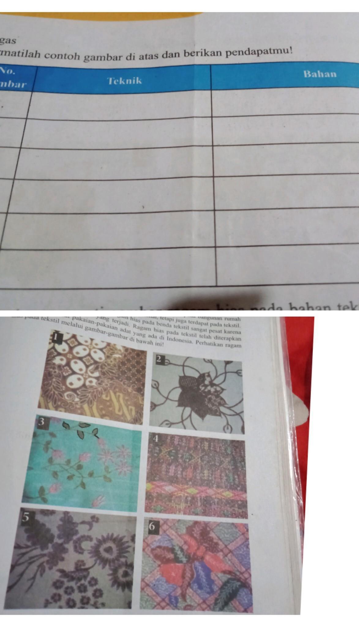 Teknik Menggambar Ragam Hias Pada Bahan Tekstil : teknik, menggambar, ragam, bahan, tekstil, Sebutkan, Teknik, Bahan, Ragam, Tekstil, Brainly.co.id