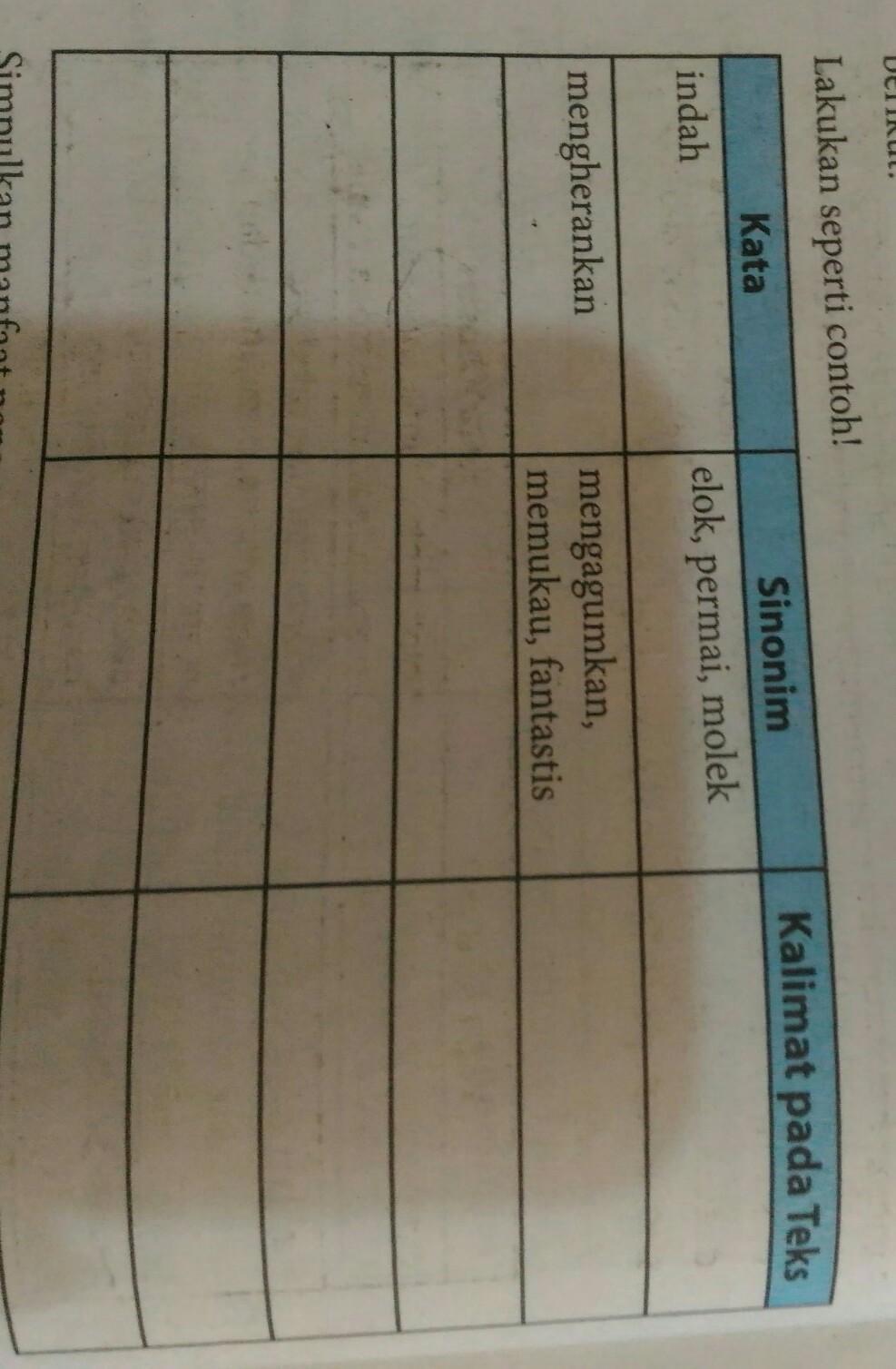 Teks Deskripsi: Pengertian, Ciri, Jenis, Struktur, Kaidah