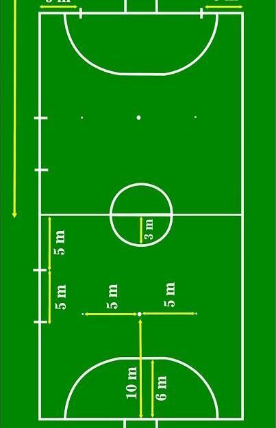 Gambar Lapangan Beserta Ukurannya : gambar, lapangan, beserta, ukurannya, Buatlah, Gambar, Lapangan, Kecil, Beserta, Ukurannya, Brainly.co.id