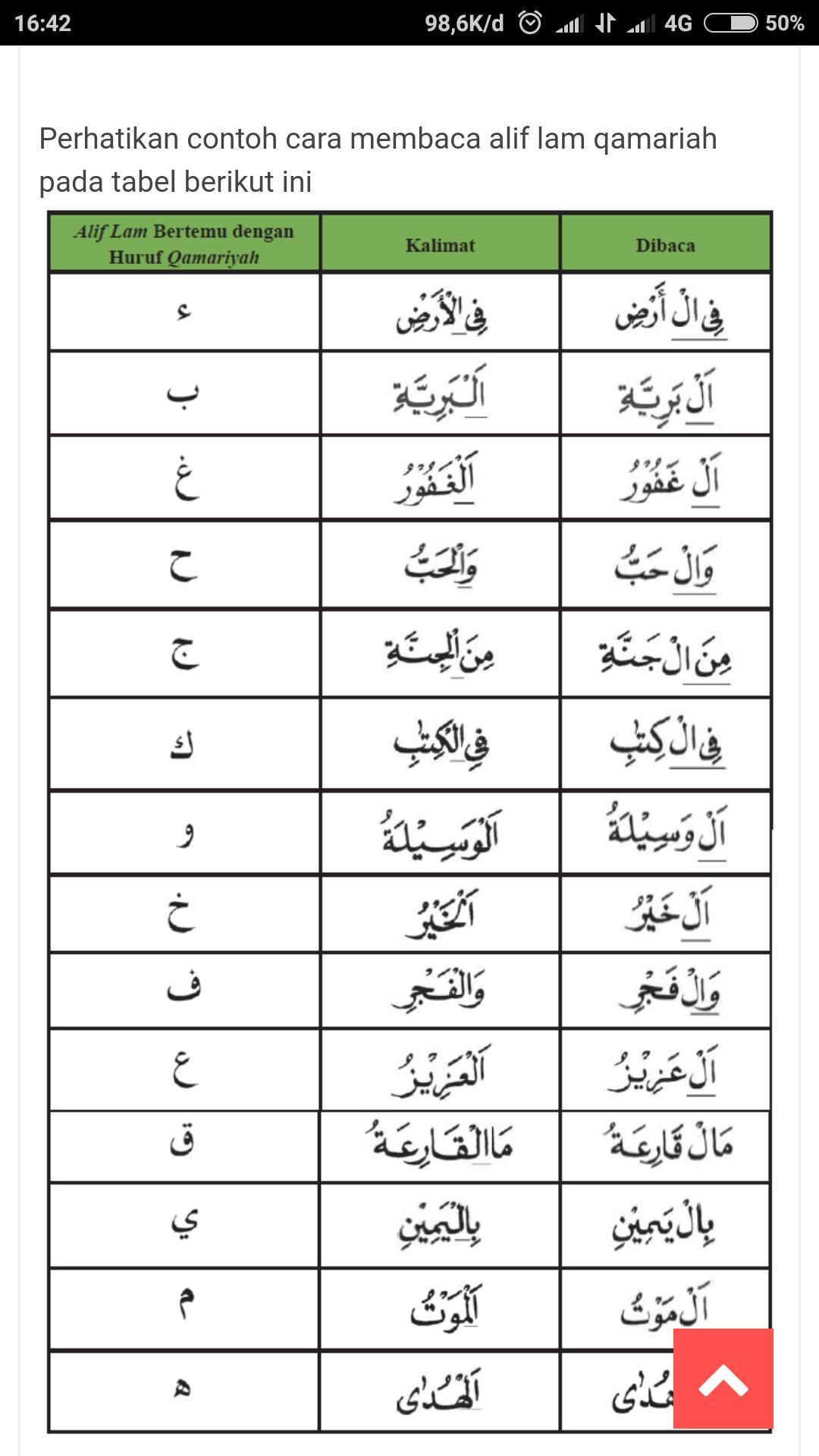 Huruf Alif Lam Syamsiah : huruf, syamsiah, Carilah, Qomariyyah, Syamsiah, Beserta, Artinya, Brainly.co.id