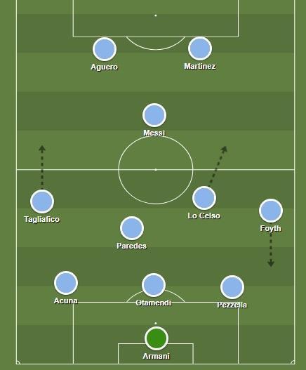 Jumlah Pemain Sepak Bola : jumlah, pemain, sepak, Sebutkan, Tugas, Pemain, Sepak, Brainly.co.id