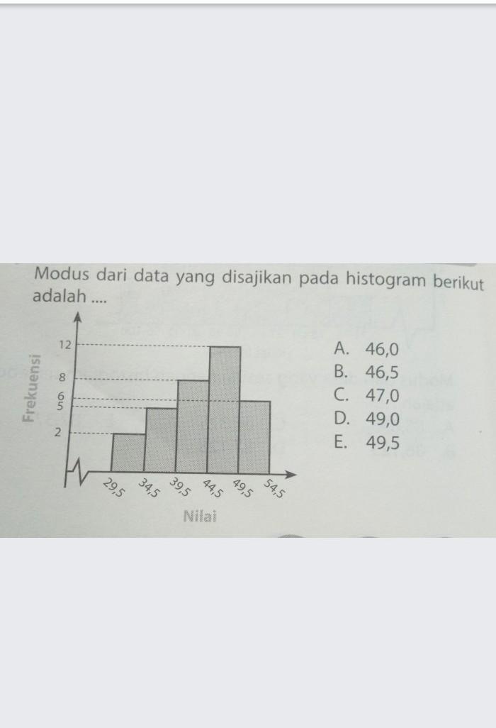 Modus Dari Histogram Berikut Adalah : modus, histogram, berikut, adalah, Modus, Disajikan, Histogram, Berikut, Adalah, Brainly.co.id