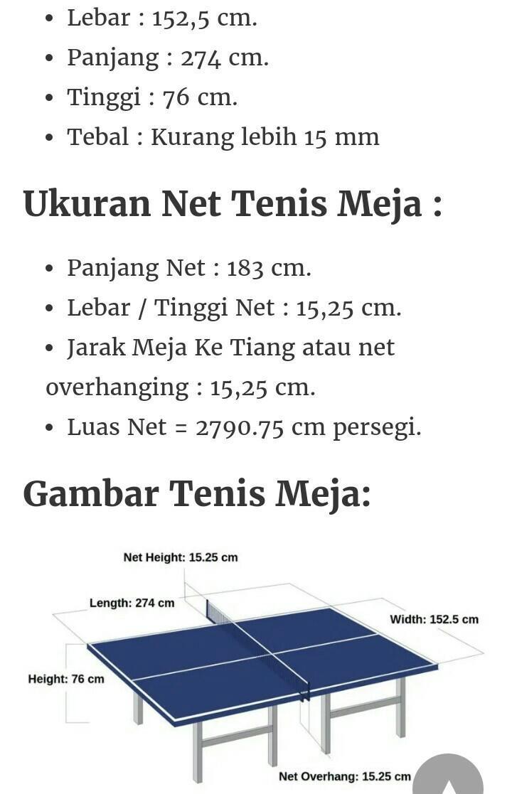 Ukuran Lapangan Tenis Meja Dan Gambarnya : ukuran, lapangan, tenis, gambarnya, Gambar, Beserta, Ukuran, Keterangannya, Brainly.co.id