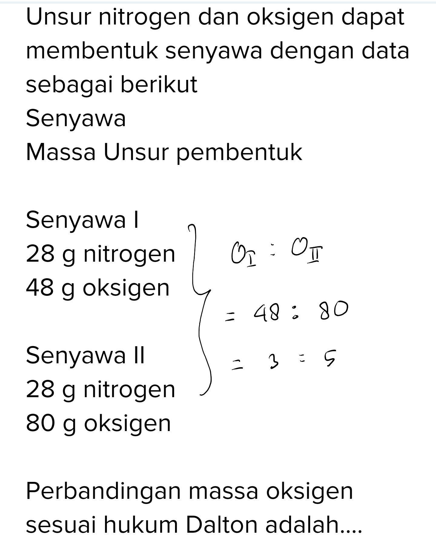 Hukum Dalton Adalah : hukum, dalton, adalah, Unsur, Nitrogen, Oksigen, Dapat, Membentuk, Senyawa, Dengan, Sebagai, Berikut, Massa, Brainly.co.id