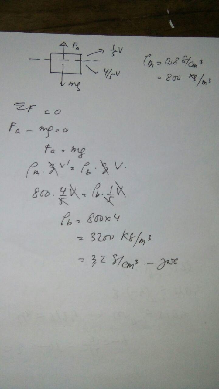 Seorang Siswa Melakukan Percobaan Pengukuran Massa : seorang, siswa, melakukan, percobaan, pengukuran, massa, Seorang, Siswa, Melakukan, Sebuah, Percobaan, Mengukur, Massa, Jenis, Suatu, Benda., Balok, Dicelupkan, Brainly.co.id