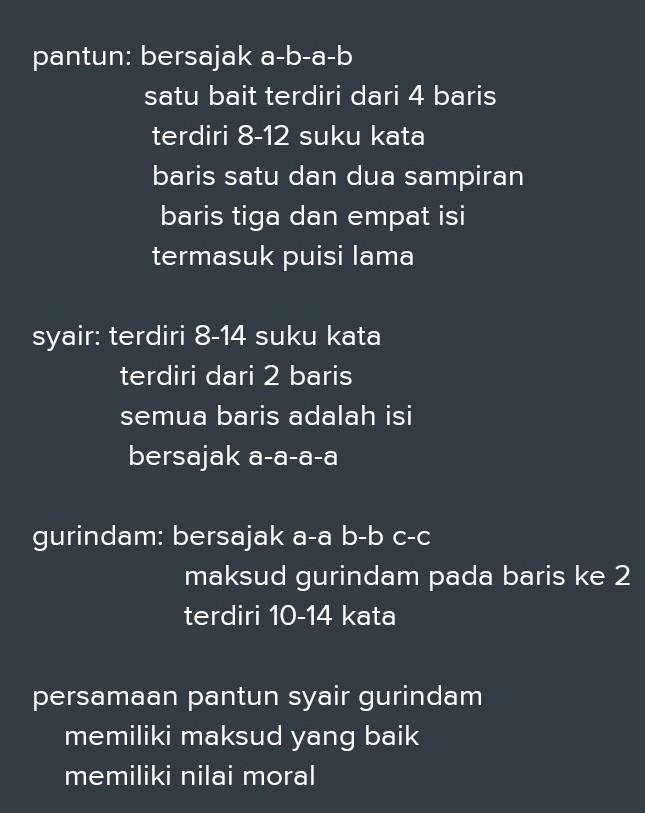 Pantun Gurindam Syair : pantun, gurindam, syair, Contoh, Pantun, Syair, Gurindam