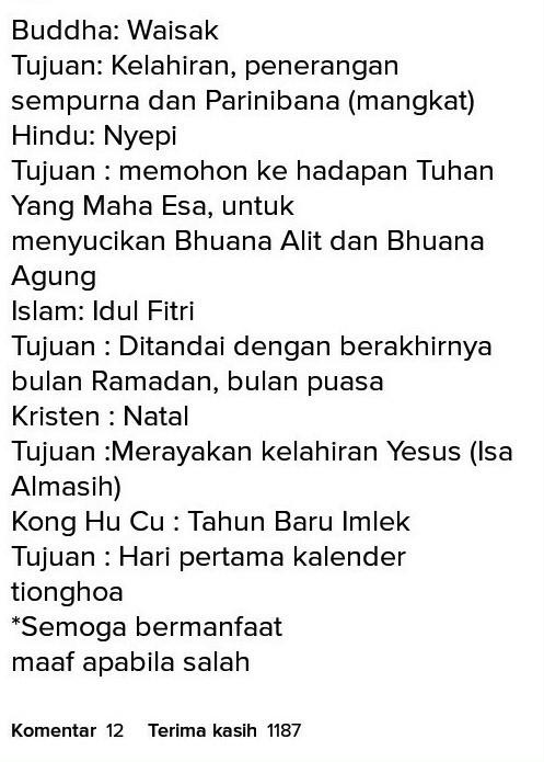 Nama Hari Besar Agama Islam : besar, agama, islam, Keagamaan, Tujuan, Perayaan, Handoko, Blog's