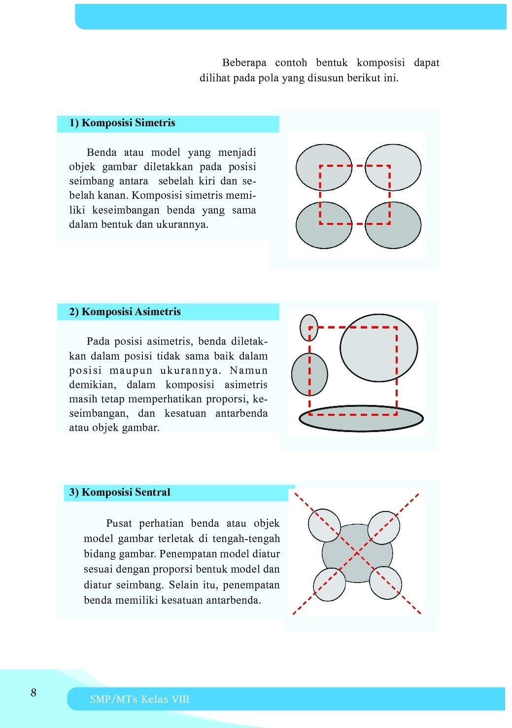 Contoh Gambar Kesatuan : contoh, gambar, kesatuan, Menggambar, Model, Contoh, Gambar, Komposisi, Simetris, Asimetris, Sentral, Update, Rumah, Central