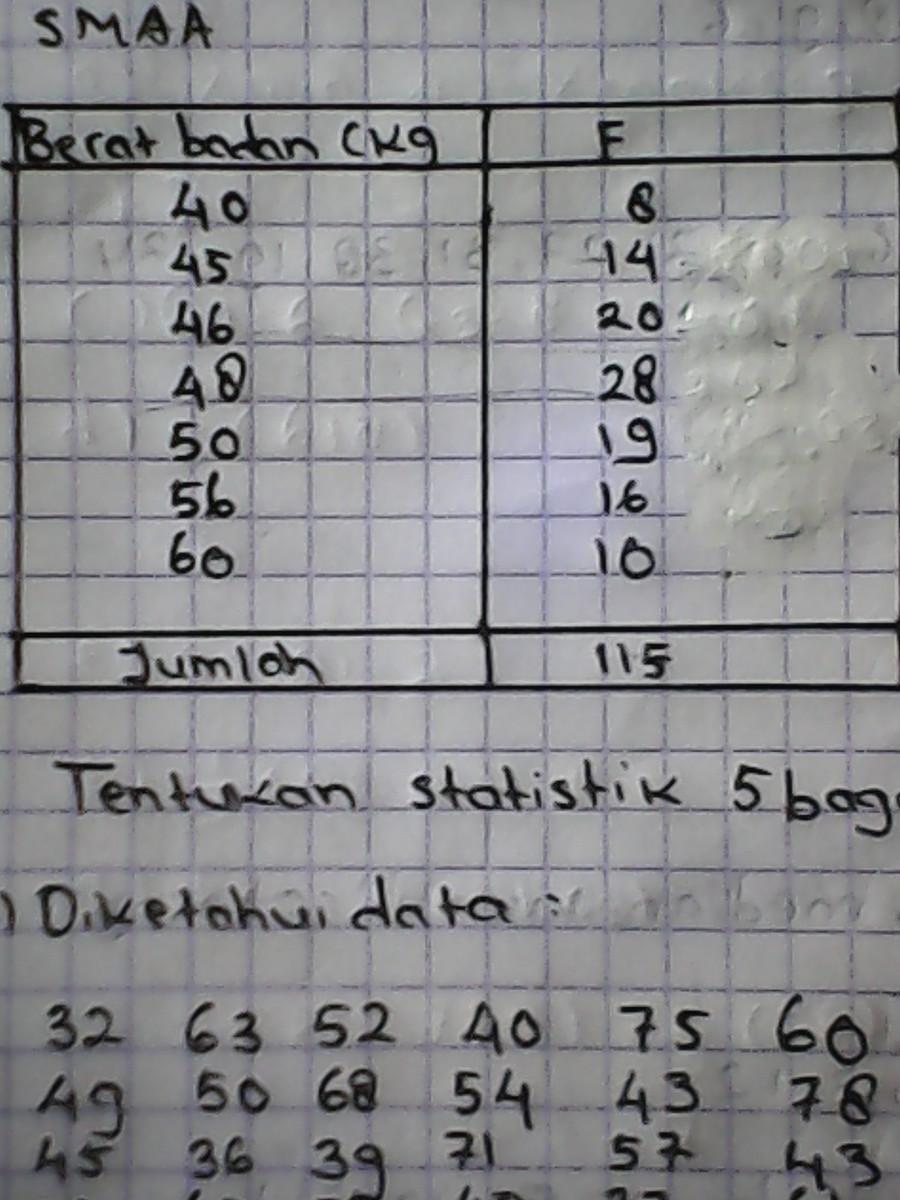 Cara Mengerjakan Kuartil Tabel - IlmuSosial.id