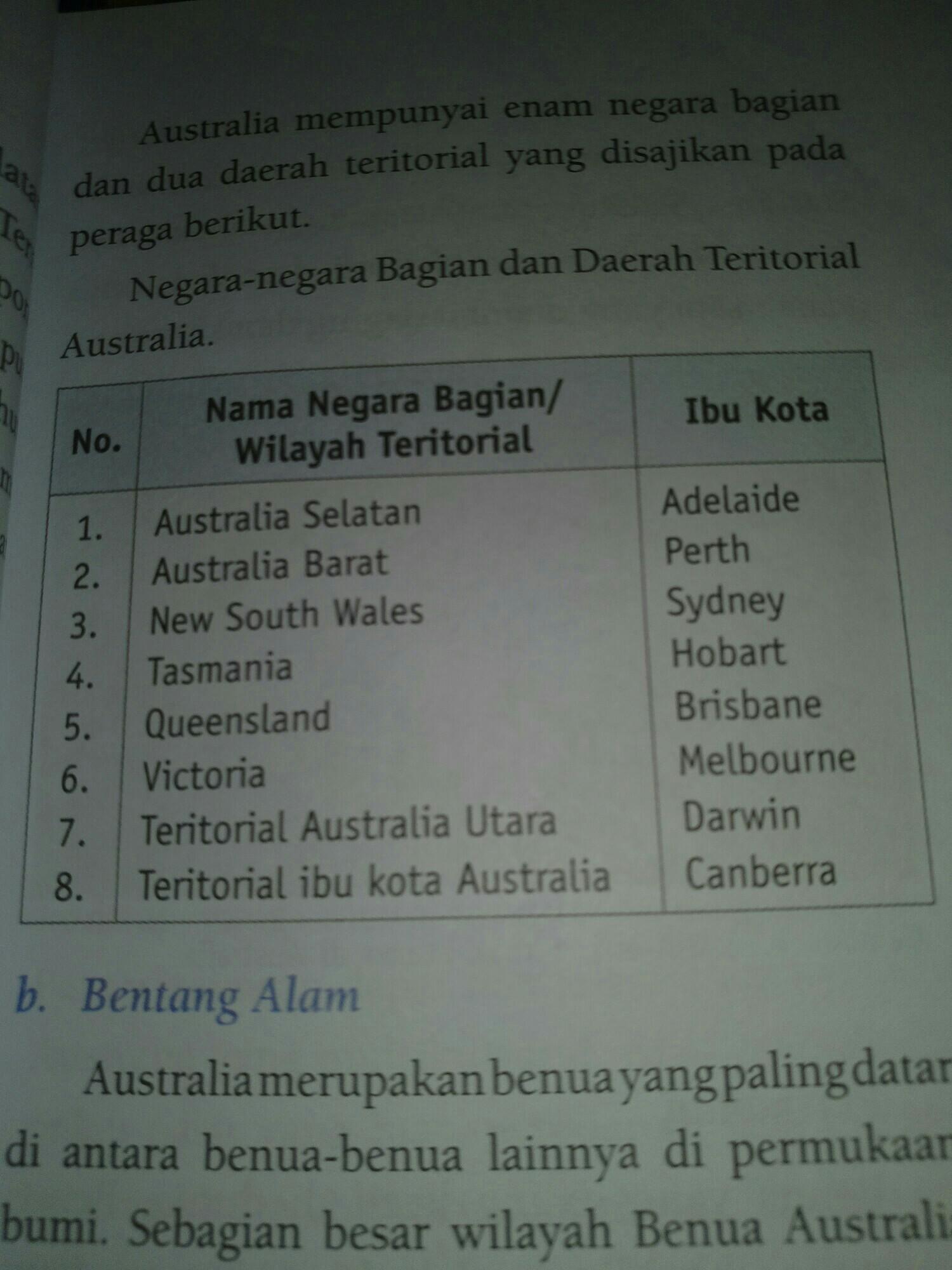Negara Di Benua Australia Beserta Ibukotanya : negara, benua, australia, beserta, ibukotanya, Ibukota, Australia, Utara, Adalah