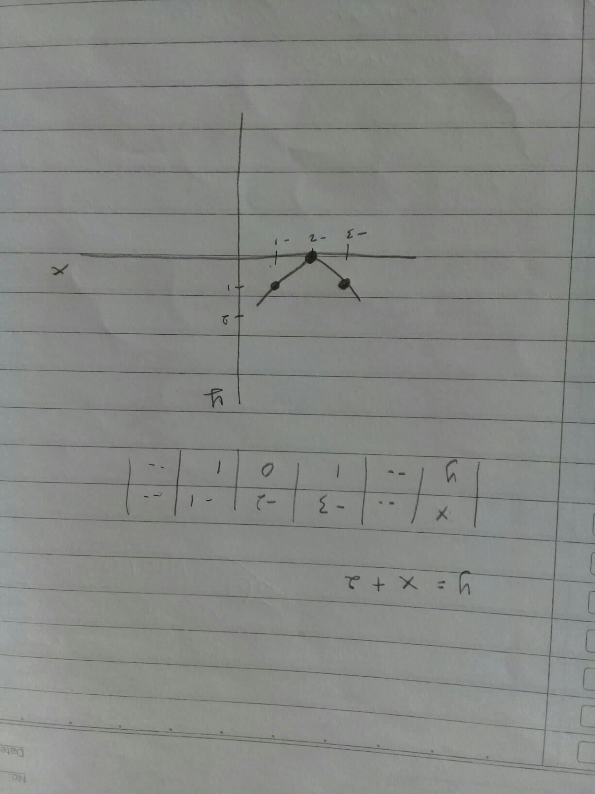 Gambarkan Grafik Bentuk Nilai Mutlak Berikut Dengan Memanfaatkan Definisi 1.1 : gambarkan, grafik, bentuk, nilai, mutlak, berikut, dengan, memanfaatkan, definisi, Gambarkan, Grafik, Bentuk, Nilai, Mutlak, Berikut, Dengan, Memanfaatkan, Definisi, Brainly.co.id