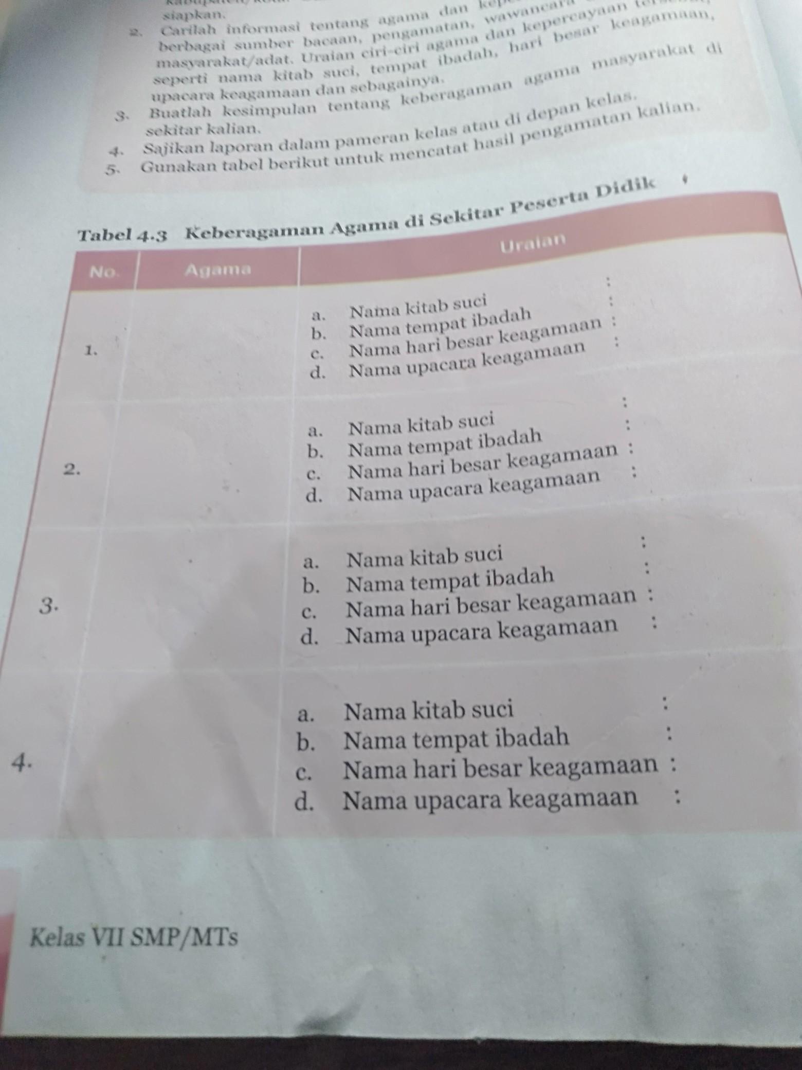 Nama Upacara Keagamaan Konghucu : upacara, keagamaan, konghucu, Upacara, Keagamaan, Agama, Indonesia, IlmuSosial.id