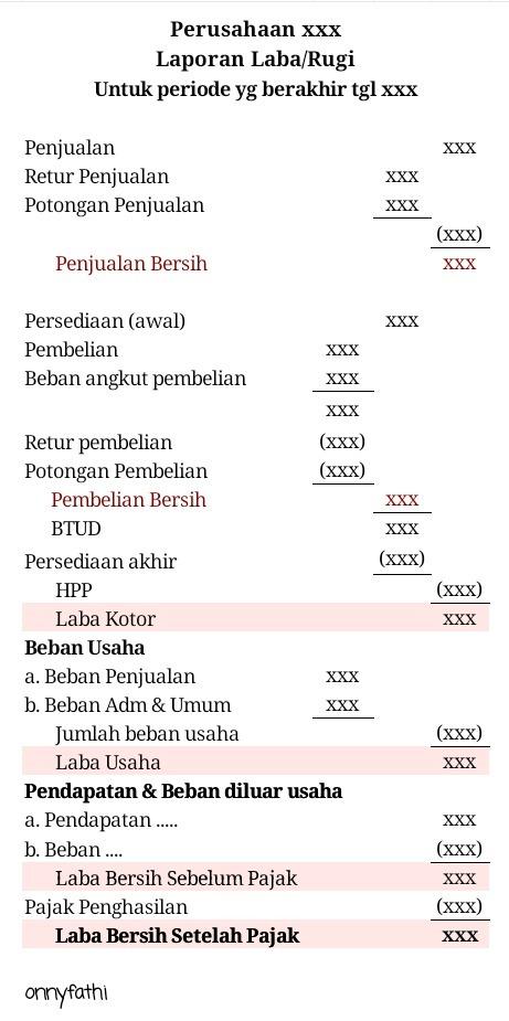 Menghitung Pembelian Bersih : menghitung, pembelian, bersih, Menghitung, Bersih, Perusahan, Dagang, Brainly.co.id