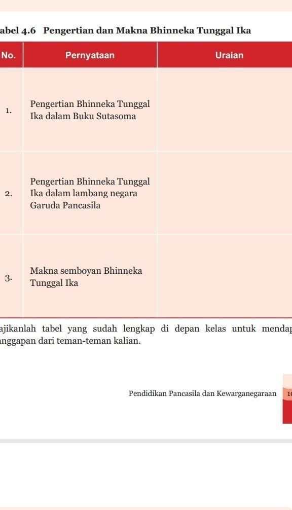 Pengertian Bhineka Tunggal Ika Dalam Buku Sutasoma : pengertian, bhineka, tunggal, dalam, sutasoma, Bantu, Brainly.co.id