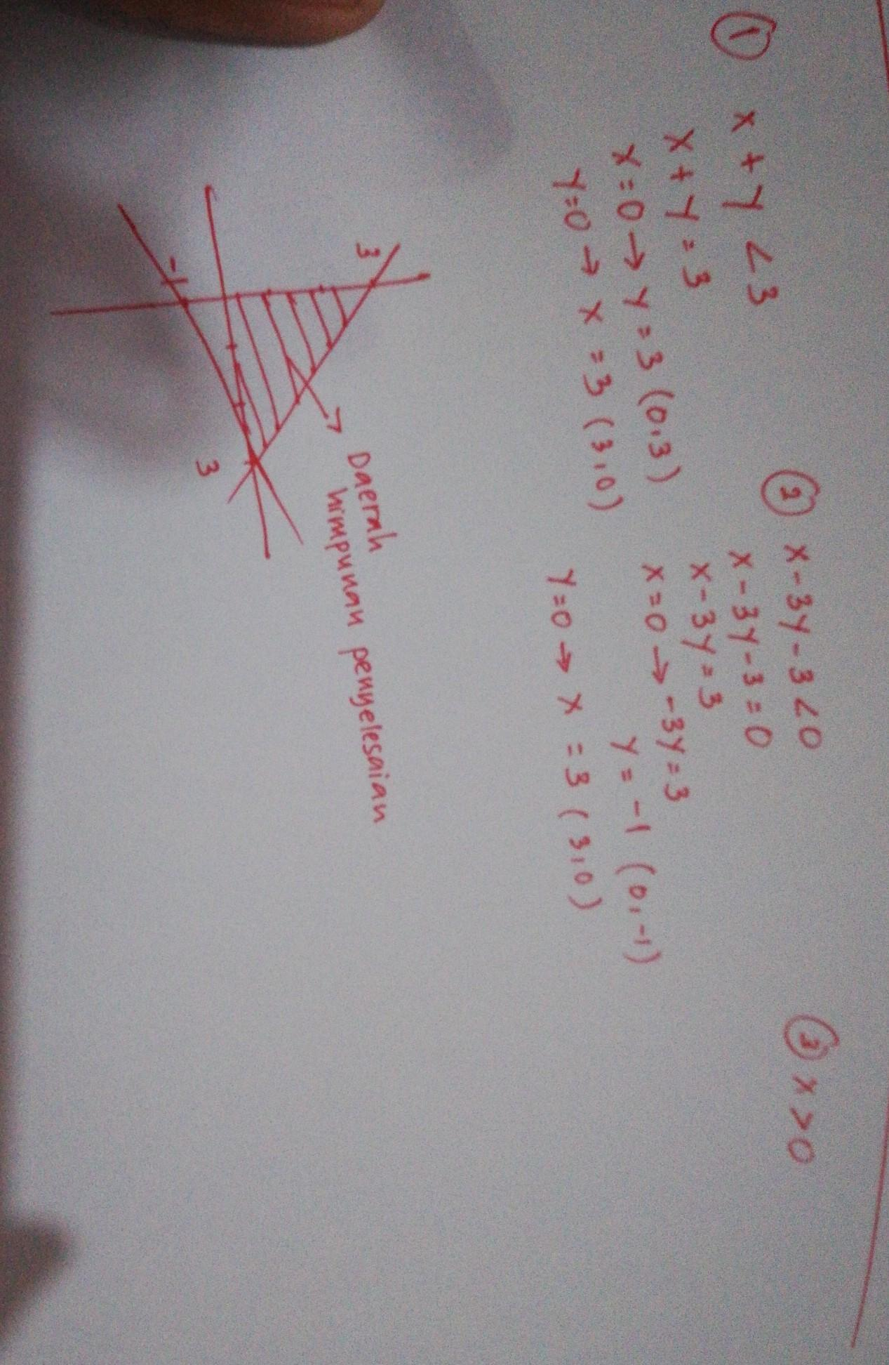 Tentukan Daerah Himpunan Penyelesaian Dari Sistem Pertidaksamaan Berikut : tentukan, daerah, himpunan, penyelesaian, sistem, pertidaksamaan, berikut, Tentukan, Daerah, Himpunan, Penyelesaian, Sistem, Pertidaksamaan, Linear, X+y<3,x-3y-3<0,, Brainly.co.id