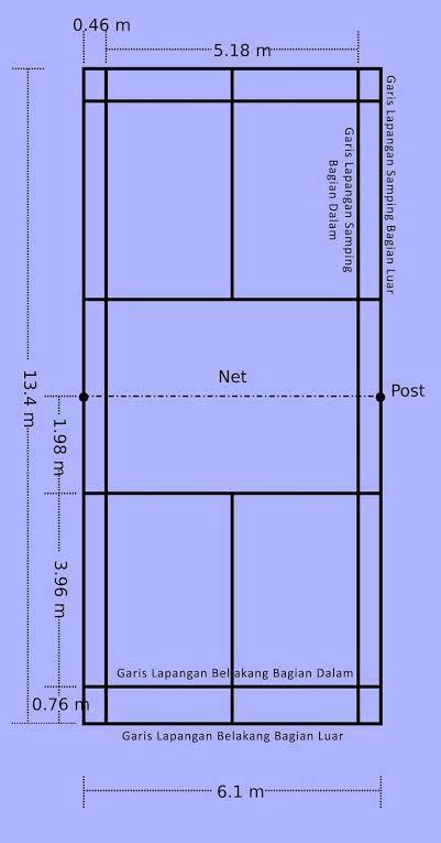 Lapangan Bulu Tangkis Beserta Ukurannya : lapangan, tangkis, beserta, ukurannya, Gambar, Lapangan, Tangkis, Beserta, Ukurannya, Brainly.co.id