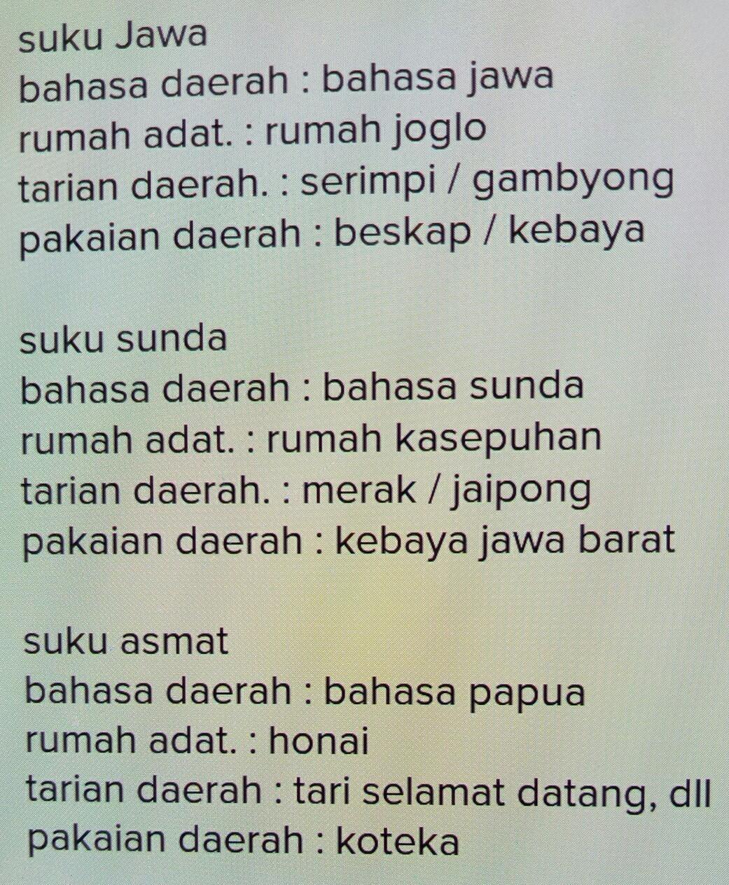 Sebutkan 5 Tarian Adat Di Indonesia : sebutkan, tarian, indonesia, Sebutkan, Macam, Bangsa, Indonesia, Beserta, Bahasa, Daerah,, Pakaian, Adat,, Rumah, Brainly.co.id