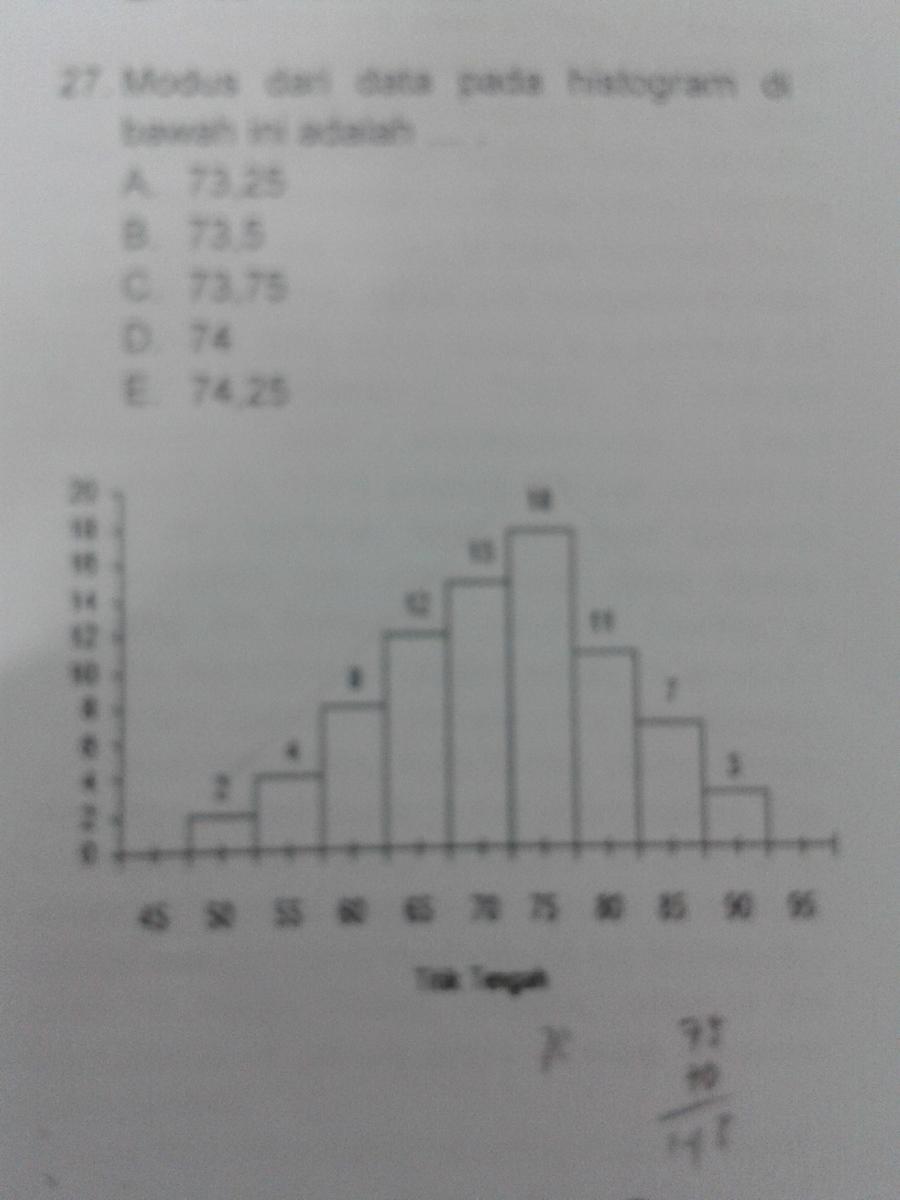 Modus Dari Histogram Berikut Adalah : modus, histogram, berikut, adalah, Modus, Histogram, Dibawah, Adalah, Brainly.co.id