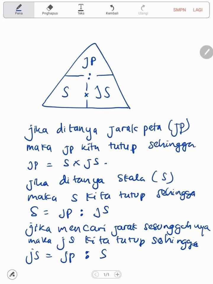 Cara Mencari Skala Peta : mencari, skala, Rumus, Mencari, Skala,jarak, Sebenarnya,jarak, Brainly.co.id