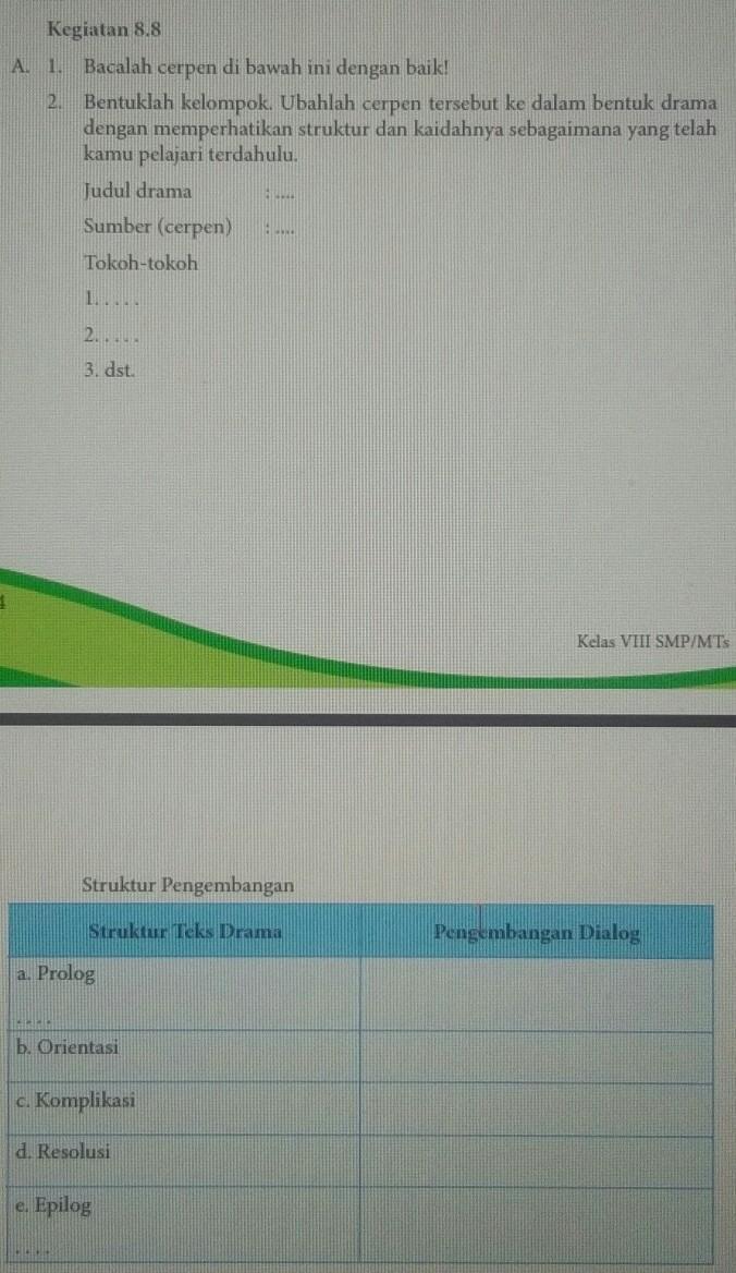 Kegiatan 8.8 Bahasa Indonesia Kelas 8 Halaman 224 : kegiatan, bahasa, indonesia, kelas, halaman, Indonesia, Kelas, Kegiatan, Brainly.co.id