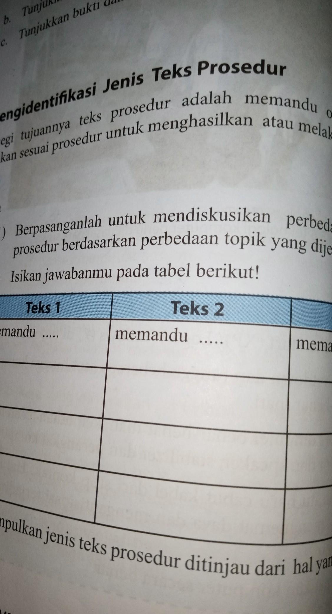 Jenis Jenis Prosedur : jenis, prosedur, Mengidentifikasi, Jenis, Prosedur, IlmuSosial.id