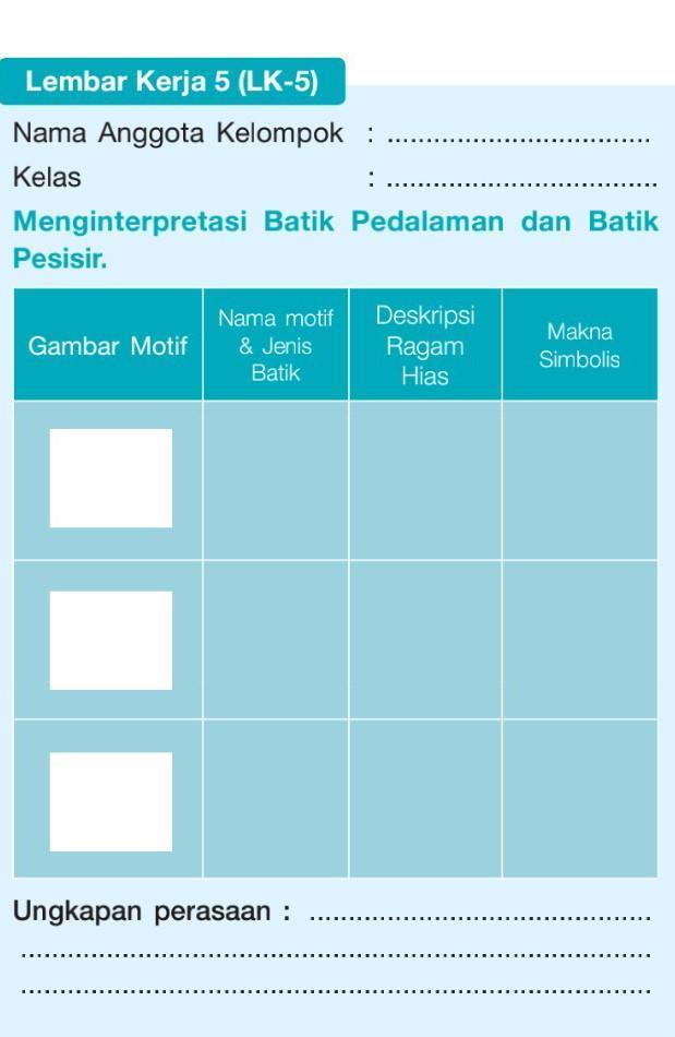 Menginterpretasi Batik Pedalaman Dan Batik Pesisir : menginterpretasi, batik, pedalaman, pesisir, Jawaban, Mohon, Bantuannya, Brainly.co.id