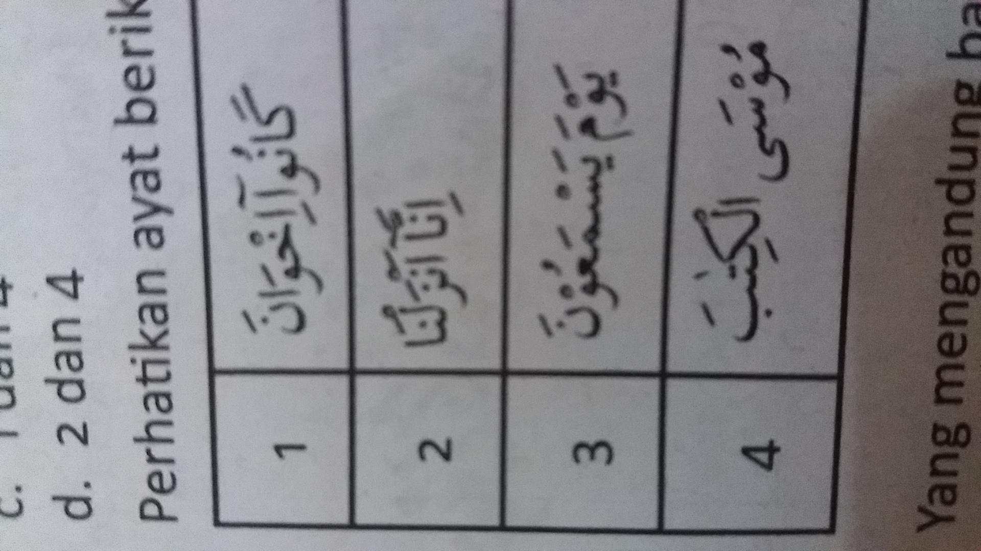 Mad Jaiz Munfashil Adalah : munfashil, adalah, Mengandung, Bacaan, Munfashil, Adalah.., Brainly.co.id