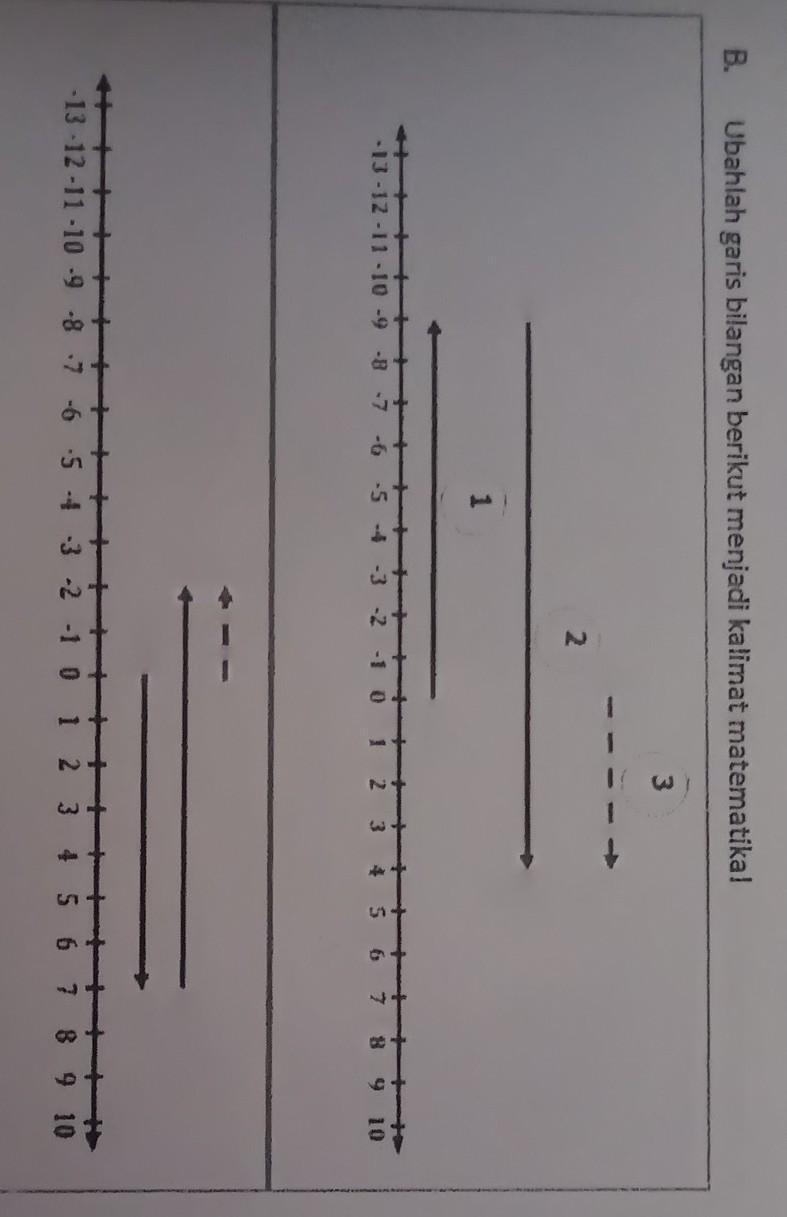 Ubahlah Garis Bilangan Berikut Menjadi Kalimat Matematika : ubahlah, garis, bilangan, berikut, menjadi, kalimat, matematika, Ubahlah, Garis, Bilangan, Berikut, Menjadi, Kalimat, Matamatika, Brainly.co.id