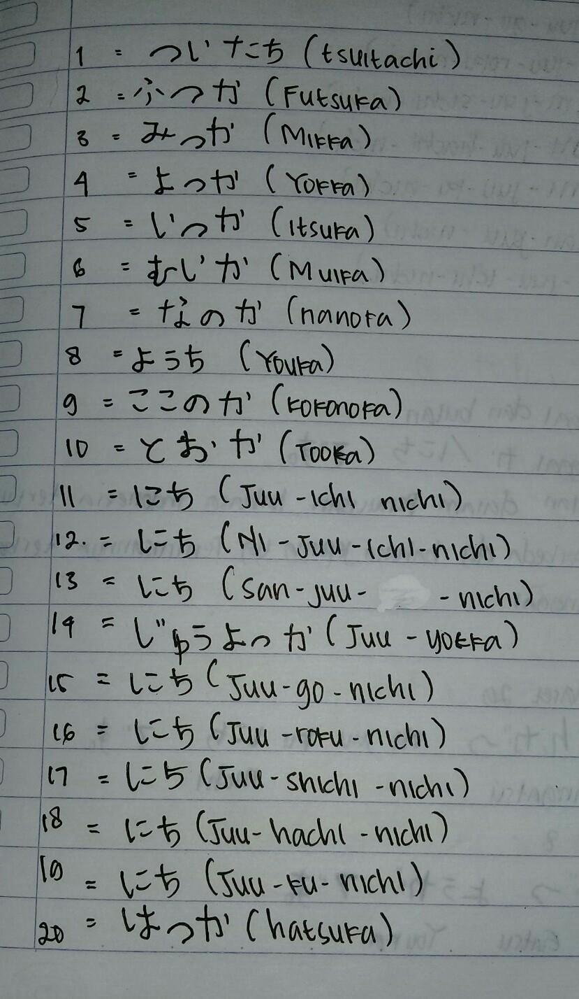 Tanggal Dalam Bahasa Jepang : tanggal, dalam, bahasa, jepang, Tanggal, Sampai, Taggal, Dalam, Bahasa, Jepang, Brainly.co.id