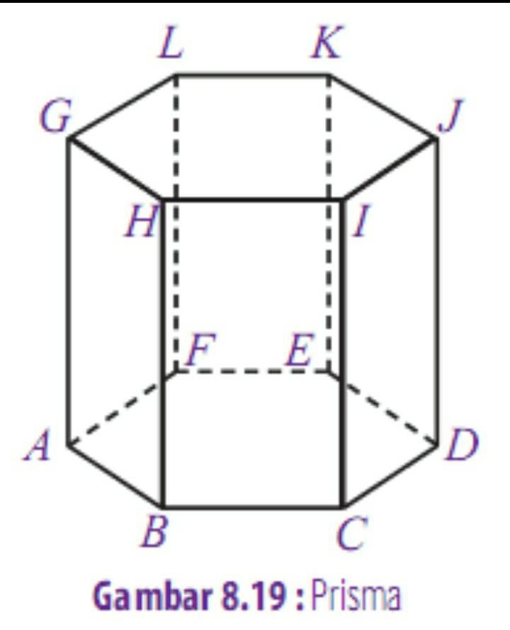 Prisma Segi Delapan : prisma, delapan, Banyak, Rusuk, Prisma, Delapan, Adalaha.24b.16c.10d.9, Brainly.co.id