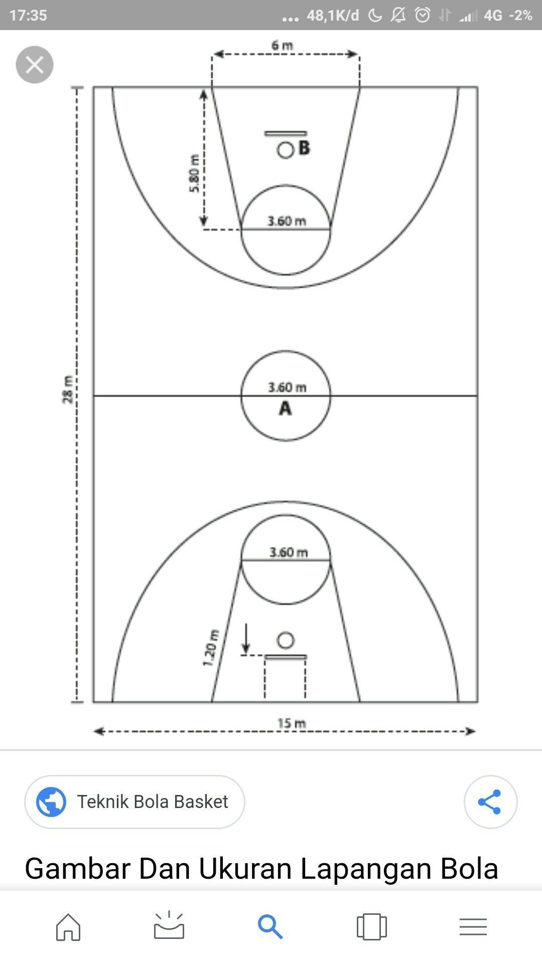 Luas Lapangan Bola Basket : lapangan, basket, Paling, Keren, Gambar, Lapangan, Basket, Sugriwa