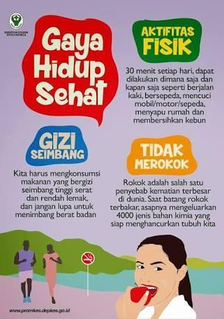 Poster Pola Hidup Sehat : poster, hidup, sehat, Gambarlah, Poster, Hidup, Sehat, Brainly.co.id