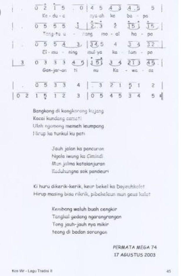 Lirik Lagu Sabilulungan : lirik, sabilulungan, Sabilulungan, Brainly.co.id