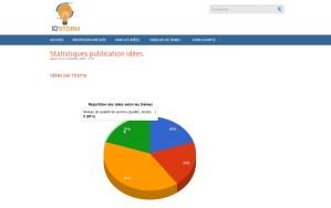 statistiques-thematiques