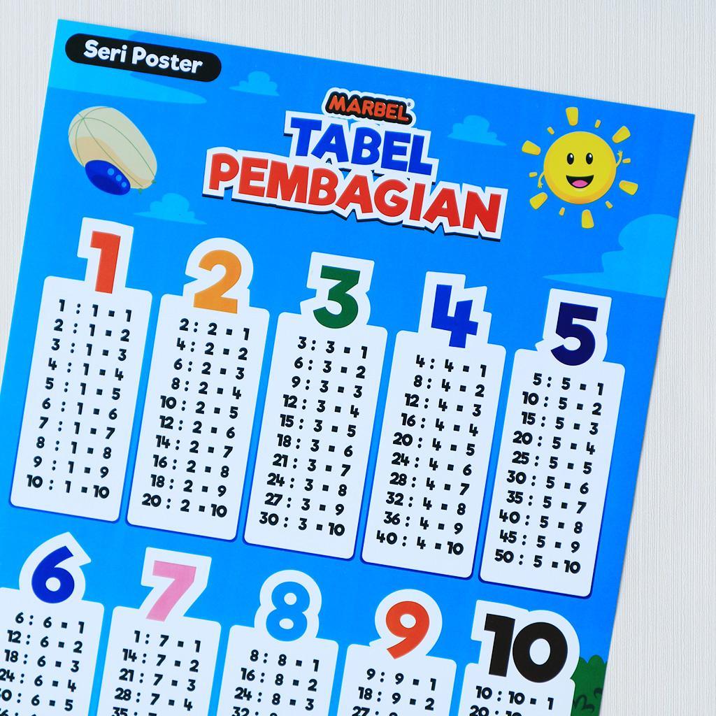 Penjumlahan, pengurangan, perkalian dan pembagian adalah penerapan paling umum dari matematika yang akan. Poster Matematika Penjumlahan Pengurangan Perkalian Pembagian Lazada Indonesia