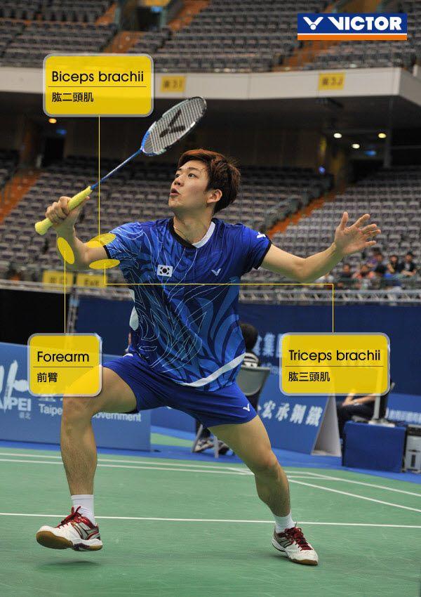 Apa Nama Bola Bulu Tangkis : tangkis, Kelompok, Gunakan, Ketika, Bermain, Badminton?, VICTOR, Indonesia, Bulutangkis, Dunia