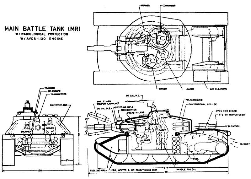Tank Drivetrain Diagram Free Download • Playapk.co