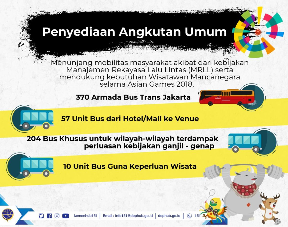 Angkuran umum asian games