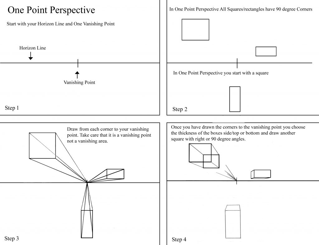 hight resolution of basic steps on one point perspective drawing