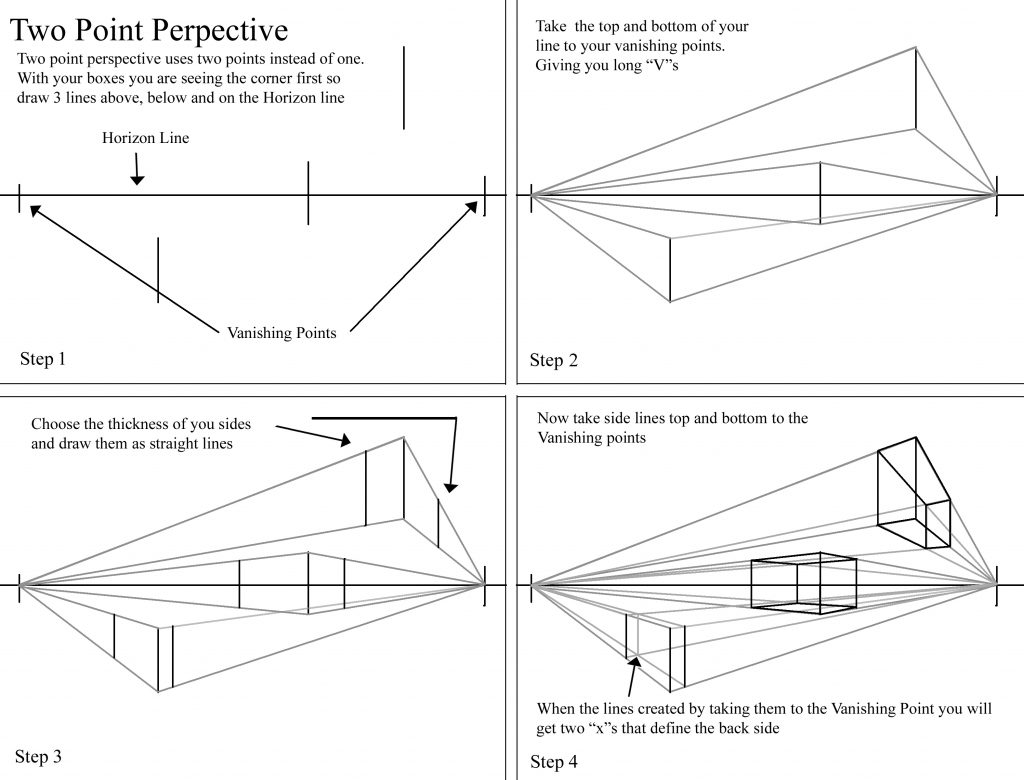 How To Draw In One Point And Two Point Perspective