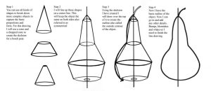 pear shapes basic drawing professional better using painting sketching artist example draw shape drawings complex into achievement greatest answer tips