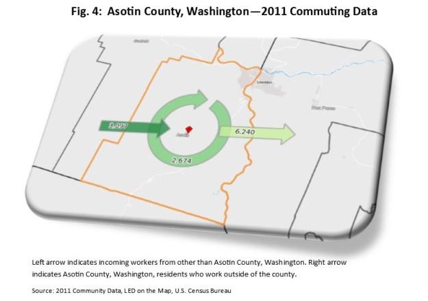 Asotin County_Arrows