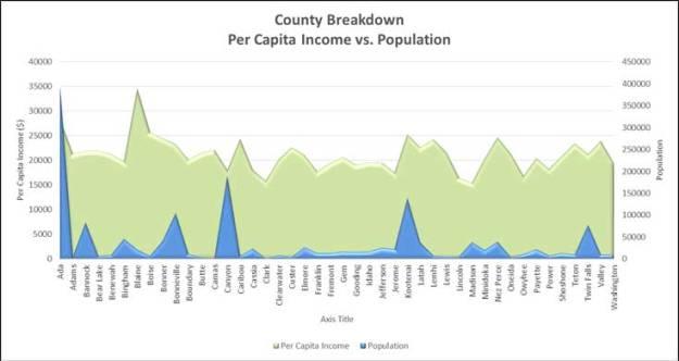 rural-chart_hm