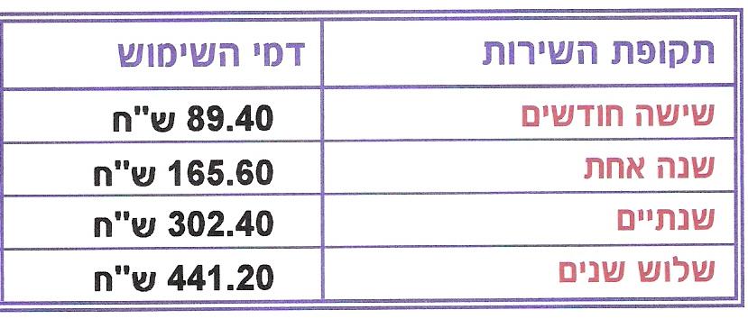 doar-pob-prices-2.jpg