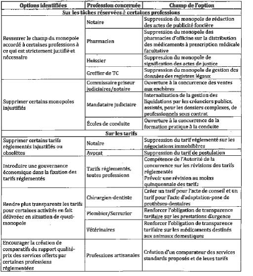prof-reglementees-9-copie-1.png
