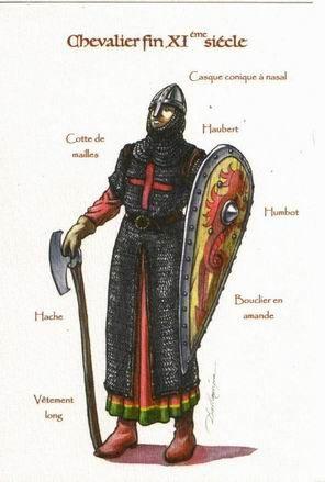 Histoire - équipement d'un chevalier au XIe siècle - Blog du Templier - Figurines de Ma Collection d'étains du Graal