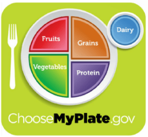 my_plate_US.png