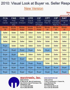 Top related also incoterms cci ebook rh ground control