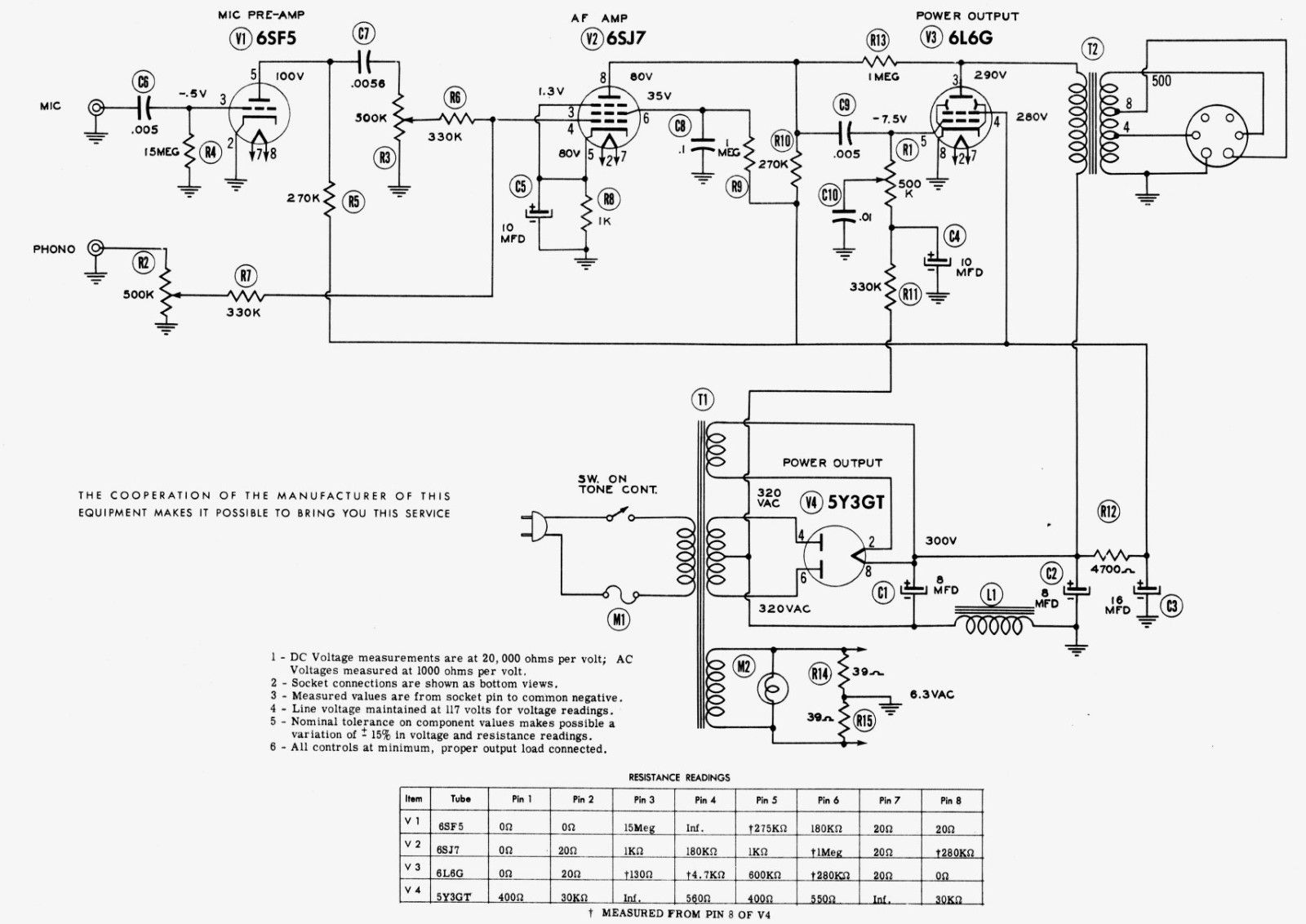 amplifier wiring kit radio shack 2005 dodge stratus diagram schematic rca pa schematics elsavadorla